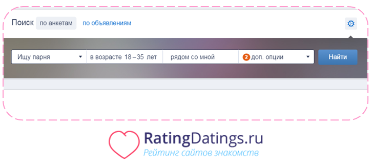 zápas online dating blog